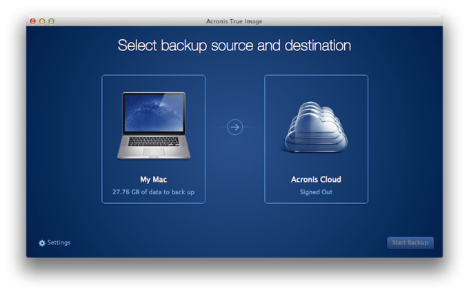 Local or online backup with Acronis True Image