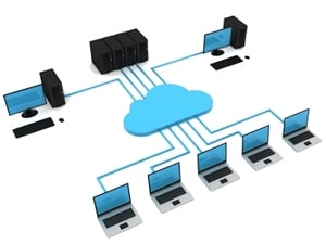 Online backup service active in a business environment