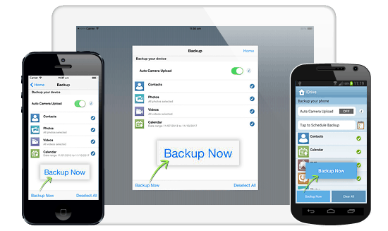 Cross-platform backup performed on mobile devices with IDrive