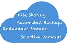 Online backup word cloud