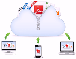 Multiple devices backing up data with ZipCloud